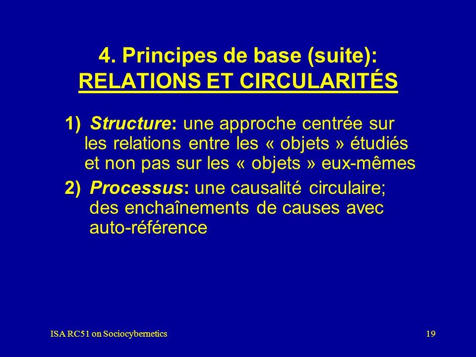 ISA RC51 on Sociocybernetics18 4. Principes de base (suite): LES CARACTÉRISTIQUES DES SYSTÈMES DYNAMIQUES (selon Laszlo) 1) Holon: le système forme un