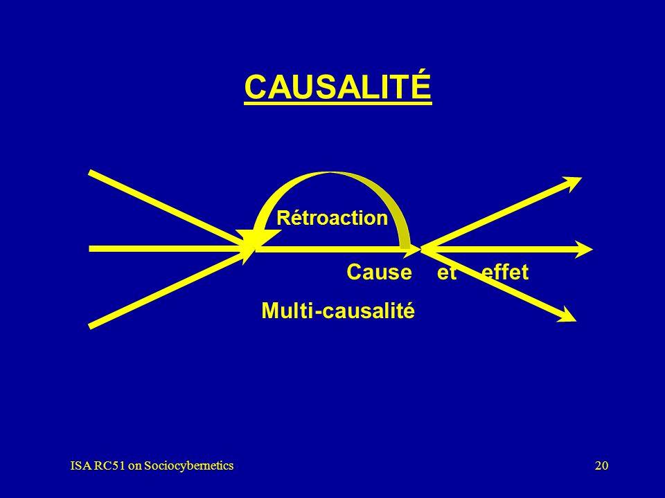 ISA RC51 on Sociocybernetics19 4. Principes de base (suite): RELATIONS ET CIRCULARITÉS 1) Structure: une approche centrée sur les relations entre les