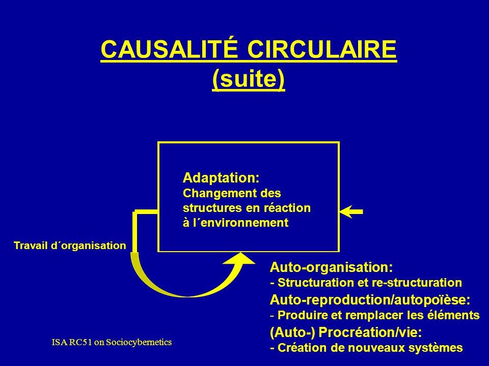 ISA RC51 on Sociocybernetics23 CAUSALITÉ CIRCULAIRE (suite) Comparer Effectuer Mesurer - Cognition - - Extrants - - Intrants - Action/ énergie/matière