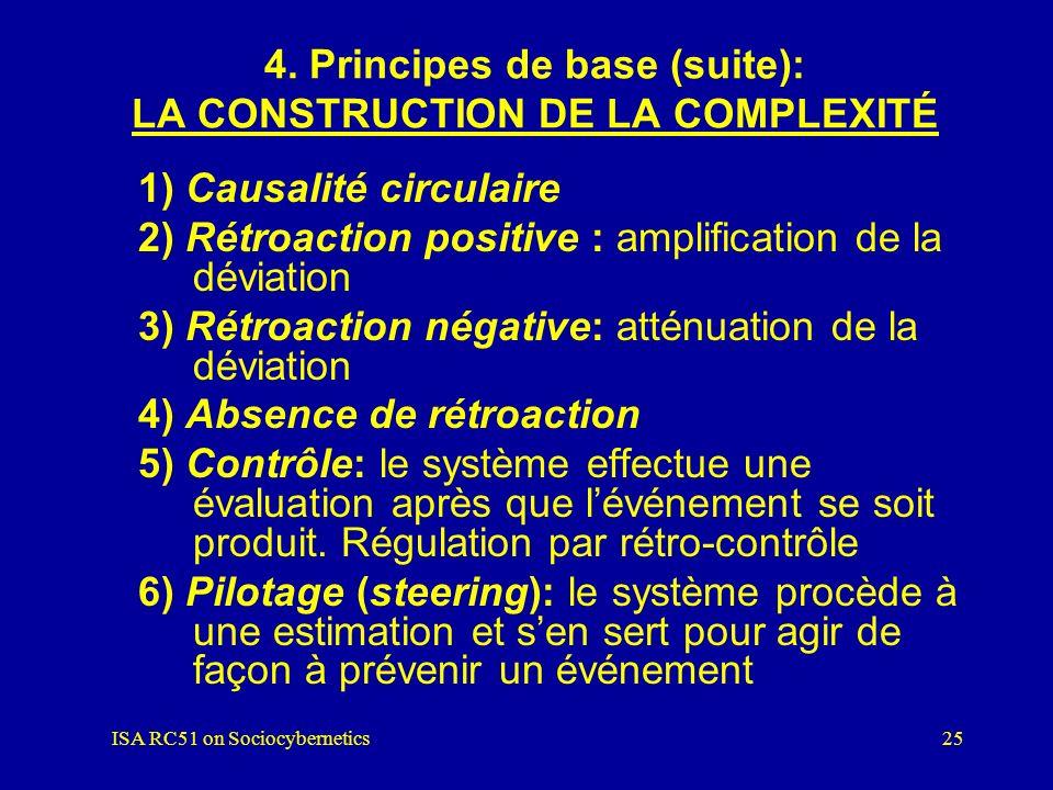 ISA RC51 on Sociocybernetics24 CAUSALITÉ CIRCULAIRE (suite) Travail d´organisation Adaptation: Changement structurel en réaction à l´environnement Ada