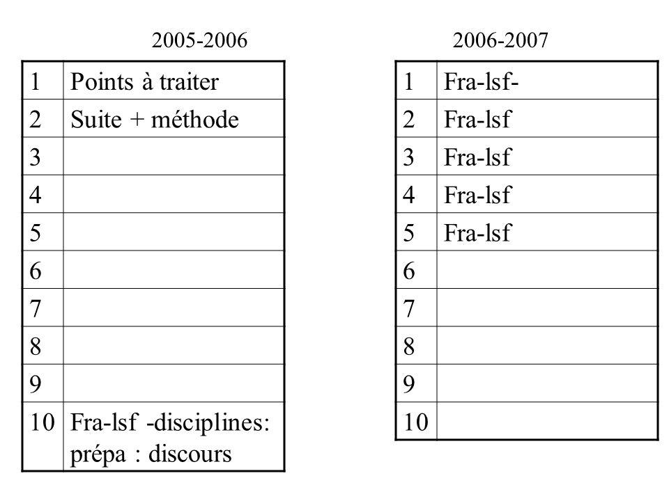 1Fra-lsf- 2Fra-lsf 3 4 5 6 7 8 9 10 1Points à traiter 2Suite + méthode 3 4 5 6 7 8 9 10Fra-lsf -disciplines: prépa : discours 2005-20062006-2007