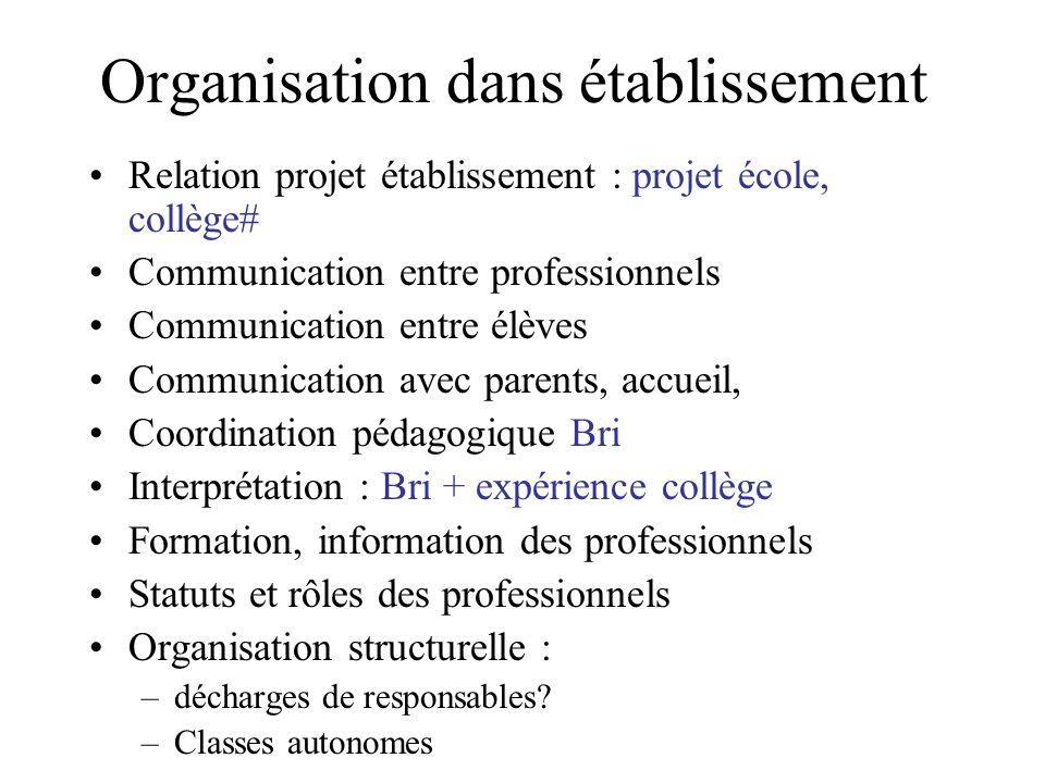 Organisation dans établissement Relation projet établissement : projet école, collège# Communication entre professionnels Communication entre élèves C