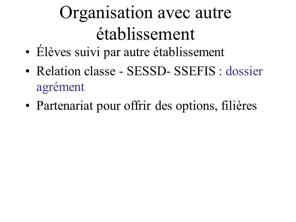 Organisation avec autre établissement Élèves suivi par autre établissement Relation classe - SESSD- SSEFIS : dossier agrément Partenariat pour offrir