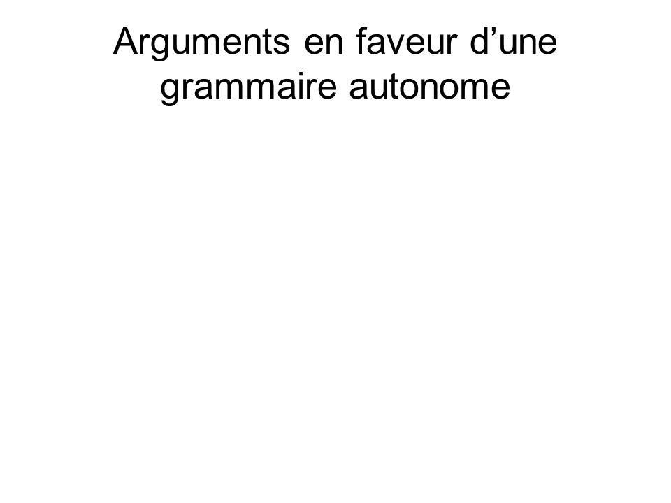 Arguments en faveur dune grammaire autonome