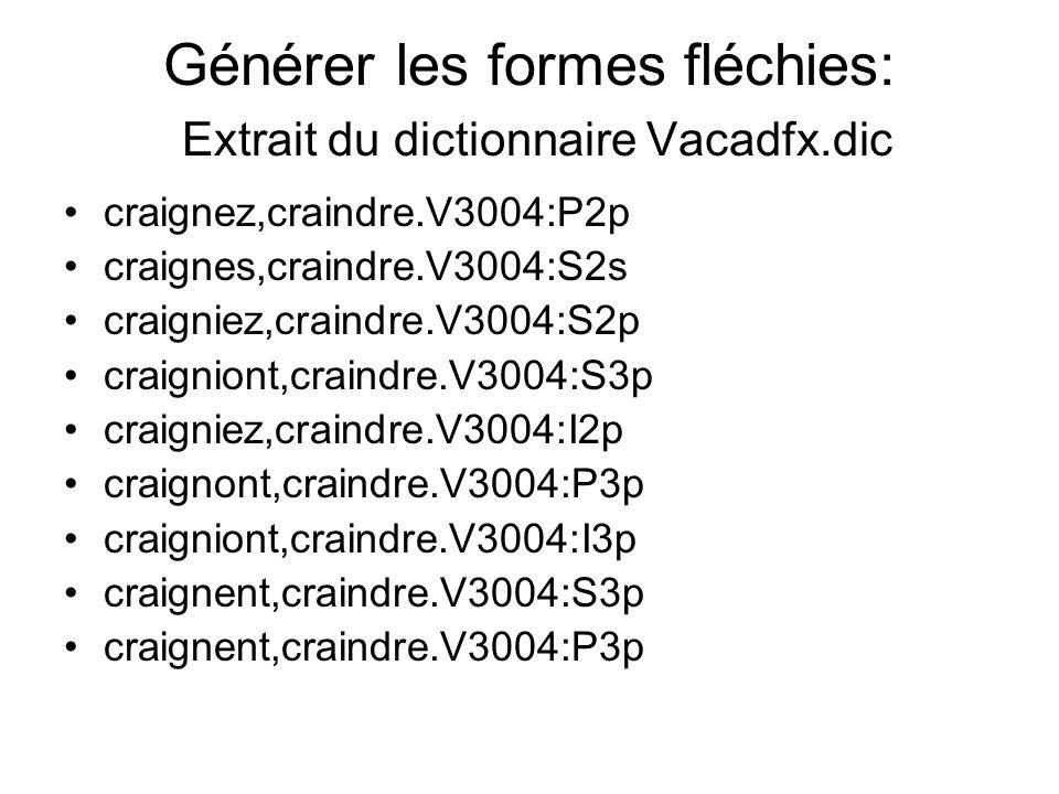 Générer les formes fléchies: Extrait du dictionnaire Vacadfx.dic craignez,craindre.V3004:P2p craignes,craindre.V3004:S2s craigniez,craindre.V3004:S2p
