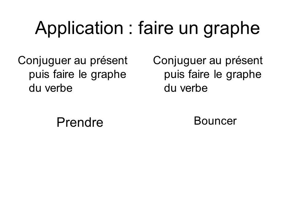 Application : faire un graphe Conjuguer au présent puis faire le graphe du verbe Prendre Conjuguer au présent puis faire le graphe du verbe Bouncer