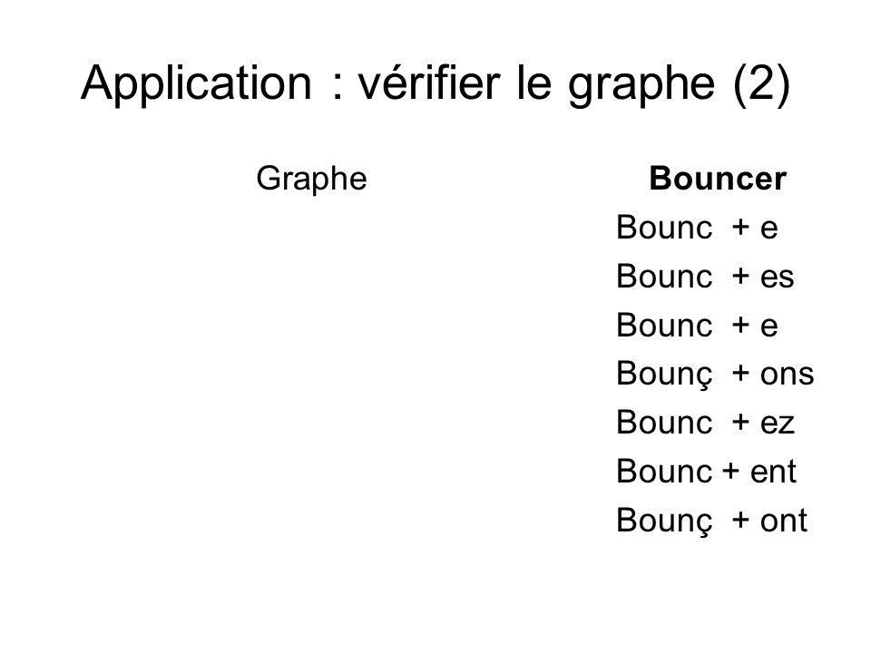 Application : vérifier le graphe (2) GrapheBouncer Bounc + e Bounc + es Bounc + e Bounç + ons Bounc + ez Bounc + ent Bounç + ont