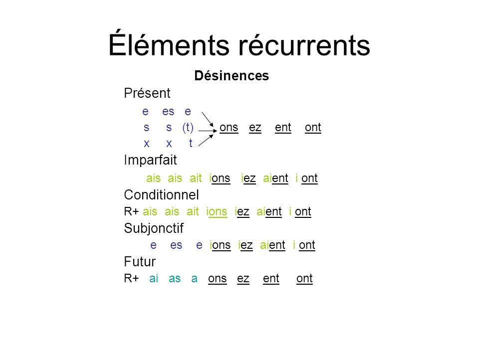 Éléments récurrents Désinences Présent e es e s s (t) ons ez ent ont x x t Imparfait ais ais ait ions iez aient i ont Conditionnel R+ ais ais ait ions