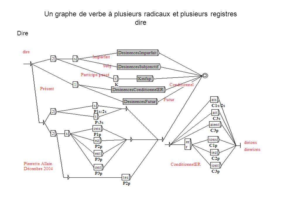 Un graphe de verbe à plusieurs radicaux et plusieurs registres dire Dire