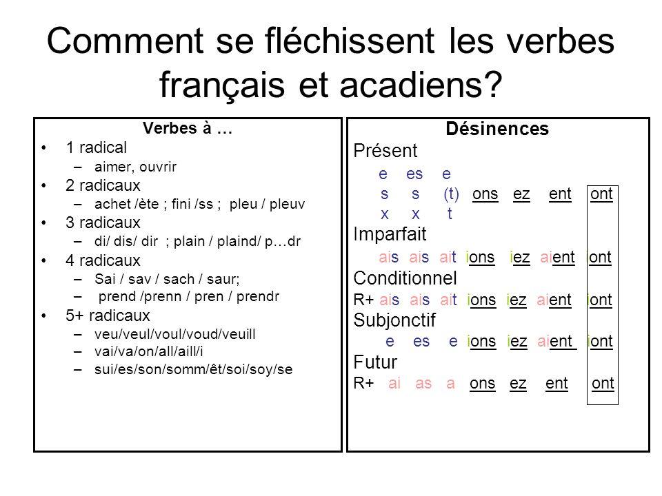 Comment se fléchissent les verbes français et acadiens? Verbes à … 1 radical –aimer, ouvrir 2 radicaux –achet /ète ; fini /ss ; pleu / pleuv 3 radicau