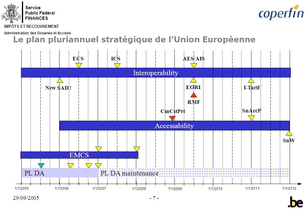 Service Public Fédéral FINANCES IMPÔTS ET RECOUVREMENT Administration des Douanes et Accises 29/09/2005 - 7 - Le plan pluriannuel stratégique de lUnio