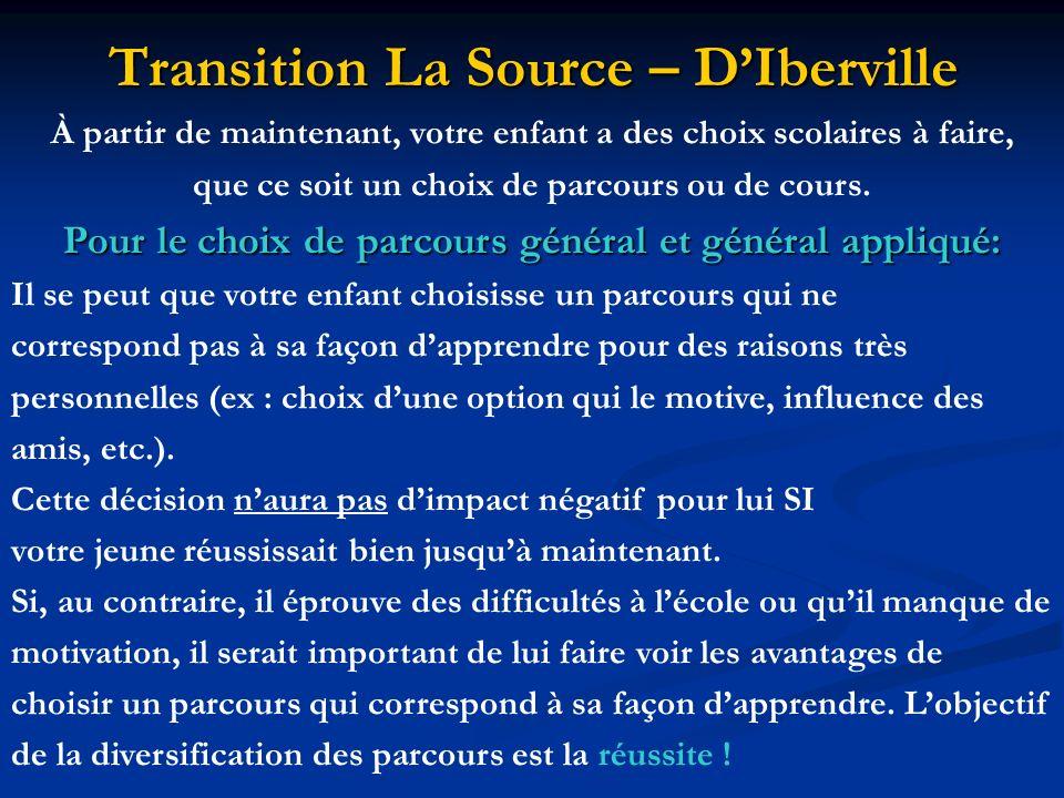 Transition La Source – DIberville À partir de maintenant, votre enfant a des choix scolaires à faire, que ce soit un choix de parcours ou de cours.