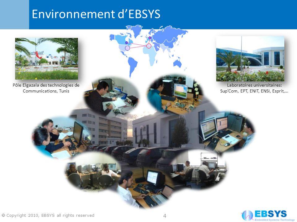 4 Copyright 2010, EBSYS all rights reserved Environnement dEBSYS Laboratoires universitaires: SupCom, EPT, ENIT, ENSI, Esprit,… Pôle Elgazala des technologies de Communications, Tunis
