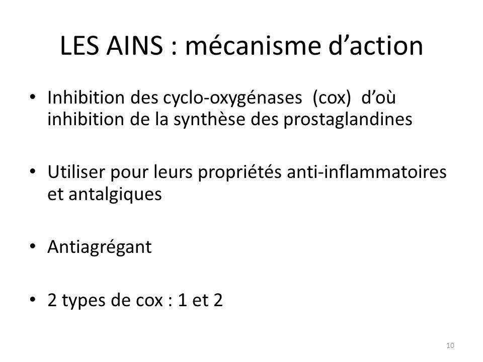 LES AINS : mécanisme daction Inhibition des cyclo-oxygénases (cox) doù inhibition de la synthèse des prostaglandines Utiliser pour leurs propriétés an