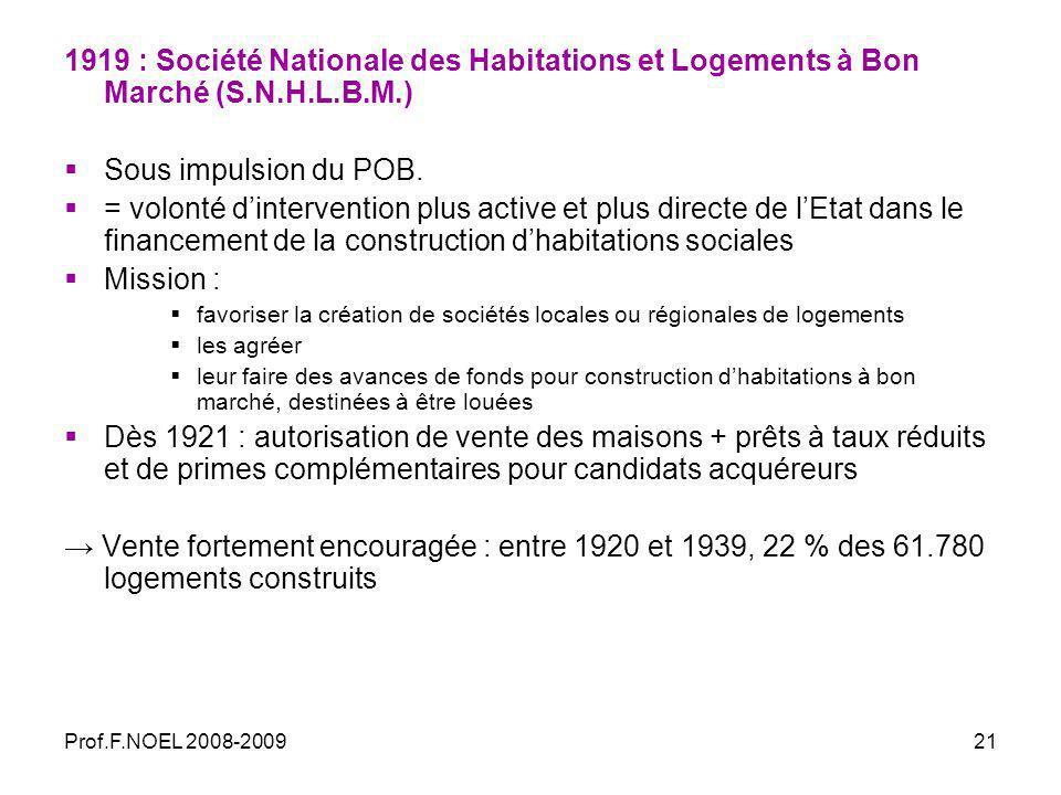 Prof.F.NOEL 2008-200921 1919 : Société Nationale des Habitations et Logements à Bon Marché (S.N.H.L.B.M.) Sous impulsion du POB.