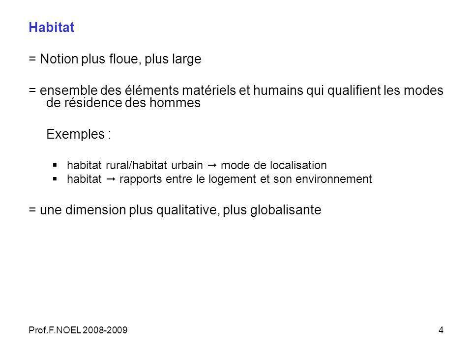 Prof.F.NOEL 2008-20094 Habitat = Notion plus floue, plus large = ensemble des éléments matériels et humains qui qualifient les modes de résidence des hommes Exemples : habitat rural/habitat urbain mode de localisation habitat rapports entre le logement et son environnement = une dimension plus qualitative, plus globalisante