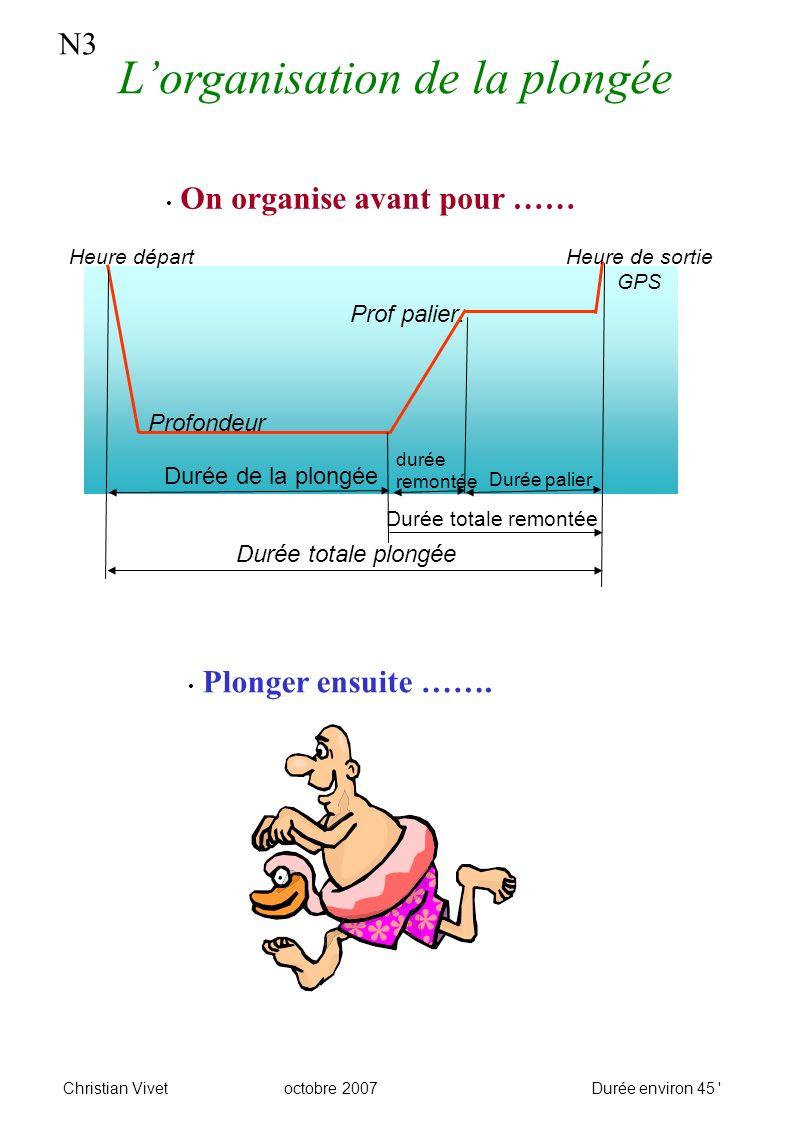 N3 Lorganisation de la plongée Profondeur Durée de la plongée Prof palier.
