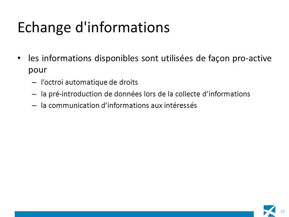 Echange d'informations les informations disponibles sont utilisées de façon pro-active pour – loctroi automatique de droits – la pré-introduction de d