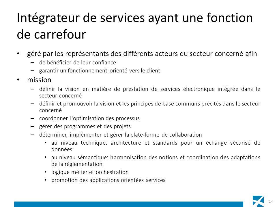 Intégrateur de services ayant une fonction de carrefour géré par les représentants des différents acteurs du secteur concerné afin – de bénéficier de