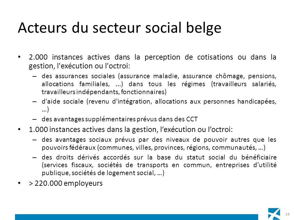 Acteurs du secteur social belge 2.000 instances actives dans la perception de cotisations ou dans la gestion, l'exécution ou l'octroi: – des assurance