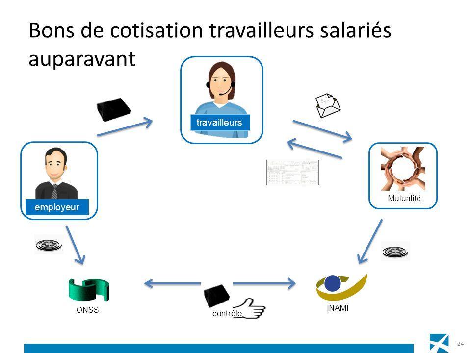 contrôle Bons de cotisation travailleurs salariés auparavant travailleurs employeur INAMI ONSS Mutualité 24