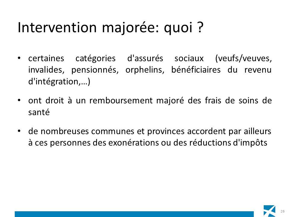 Intervention majorée: quoi ? certaines catégories d'assurés sociaux (veufs/veuves, invalides, pensionnés, orphelins, bénéficiaires du revenu d'intégra
