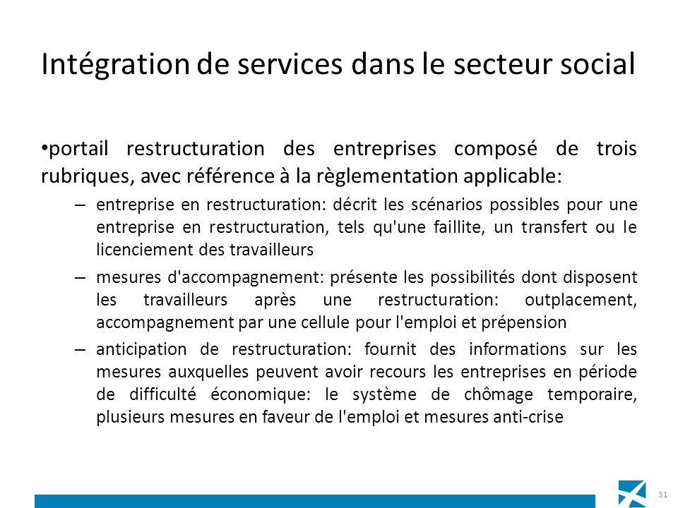 Intégration de services dans le secteur social portail restructuration des entreprises composé de trois rubriques, avec référence à la règlementation