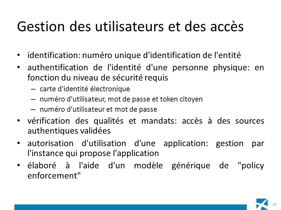 Gestion des utilisateurs et des accès identification: numéro unique d'identification de l'entité authentification de l'identité d'une personne physiqu