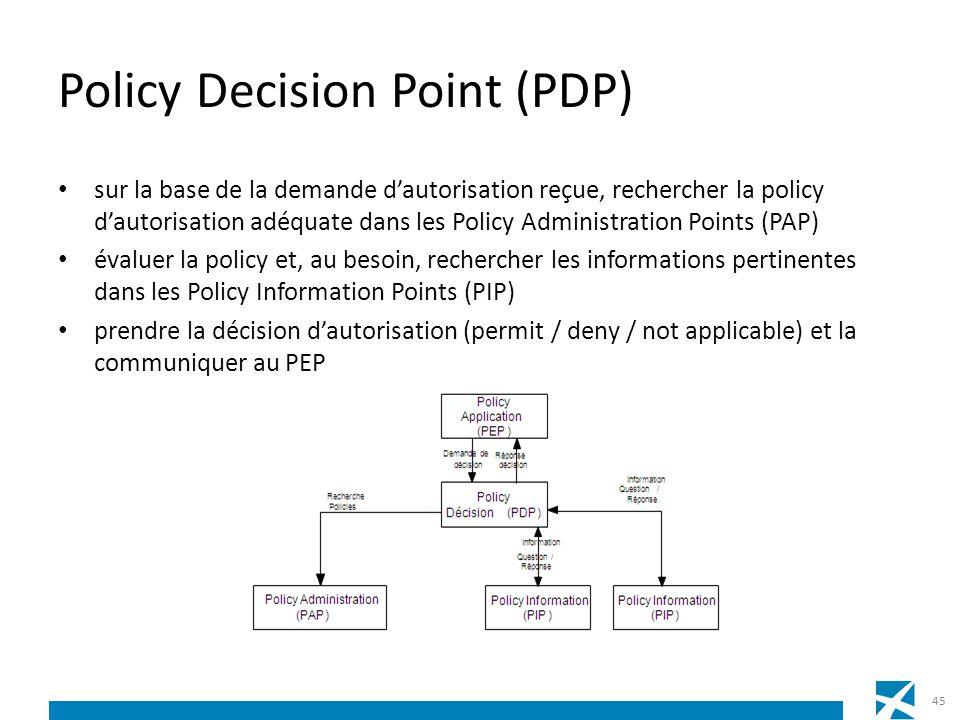 Policy Decision Point (PDP) sur la base de la demande dautorisation reçue, rechercher la policy dautorisation adéquate dans les Policy Administration