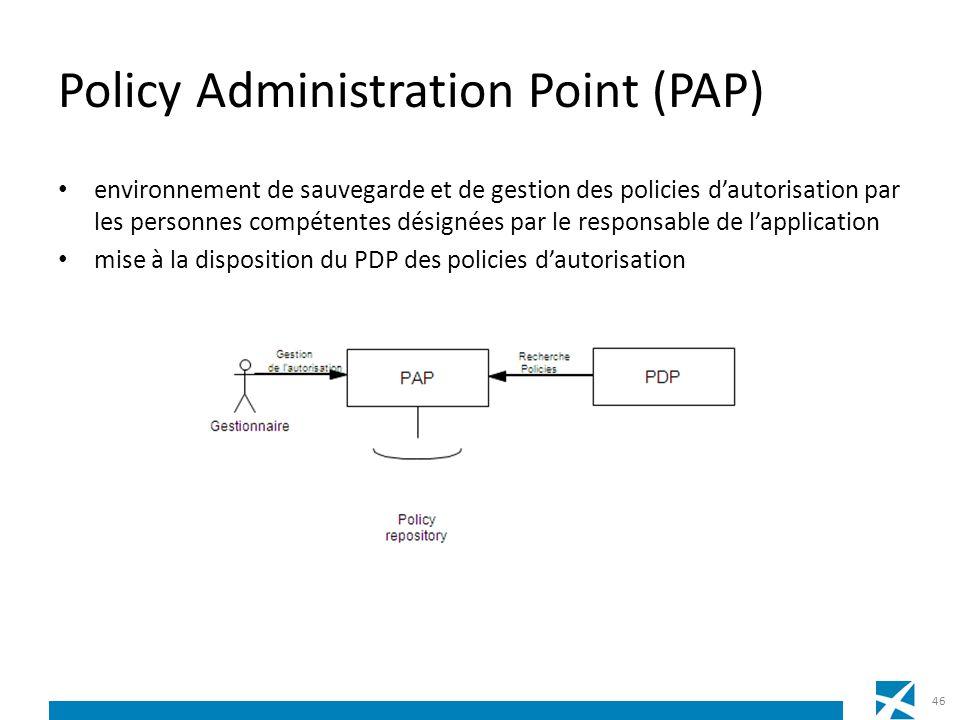 Policy Administration Point (PAP) environnement de sauvegarde et de gestion des policies dautorisation par les personnes compétentes désignées par le