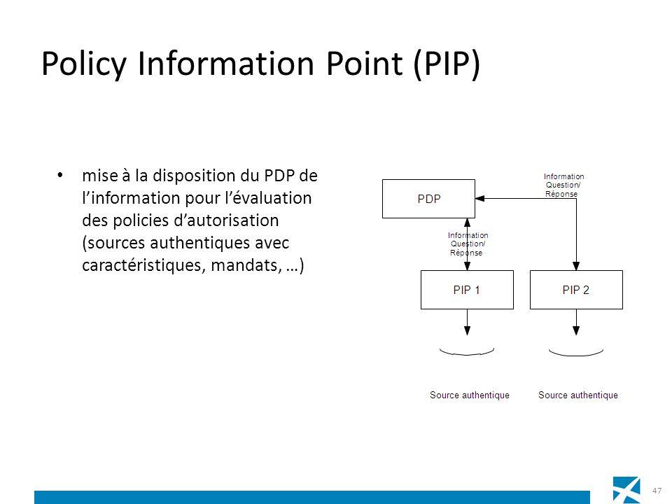 Policy Information Point (PIP) mise à la disposition du PDP de linformation pour lévaluation des policies dautorisation (sources authentiques avec car