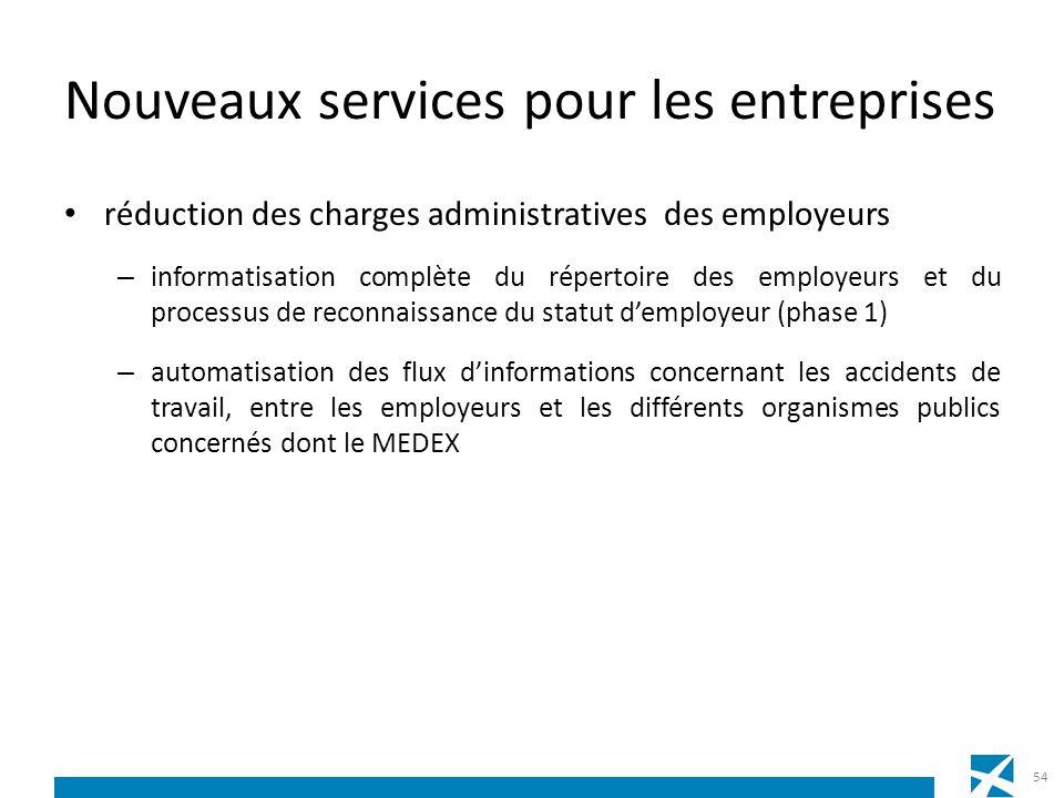 Nouveaux services pour les entreprises réduction des charges administratives des employeurs – informatisation complète du répertoire des employeurs et