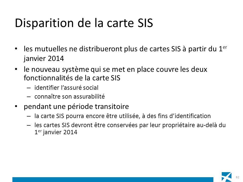 Disparition de la carte SIS les mutuelles ne distribueront plus de cartes SIS à partir du 1 er janvier 2014 le nouveau système qui se met en place cou
