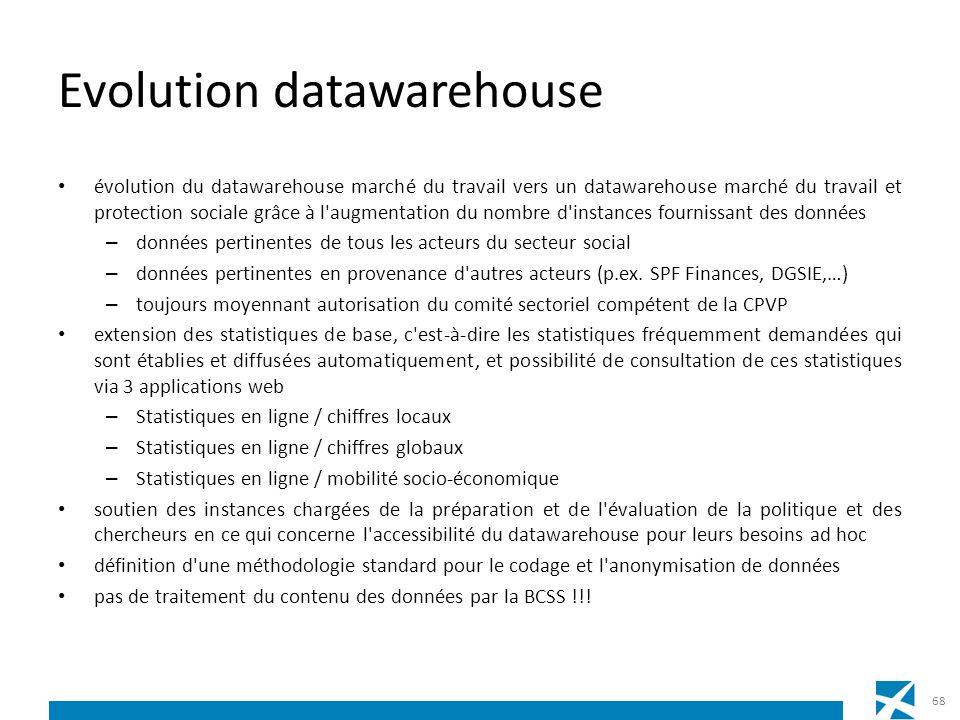 Evolution datawarehouse évolution du datawarehouse marché du travail vers un datawarehouse marché du travail et protection sociale grâce à l'augmentat