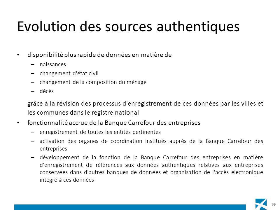 Evolution des sources authentiques disponibilité plus rapide de données en matière de – naissances – changement d'état civil – changement de la compos