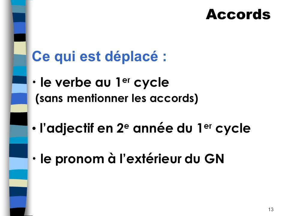 13 Ce qui est déplacé : le verbe au 1 er cycle (sans mentionner les accords) ladjectif en 2 e année du 1 er cycle le pronom à lextérieur du GN Accords