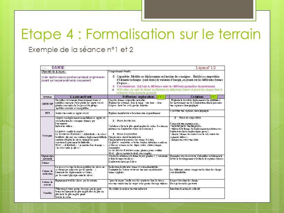Etape 4 : Formalisation sur le terrain Exemple de la séance n°1 et 2