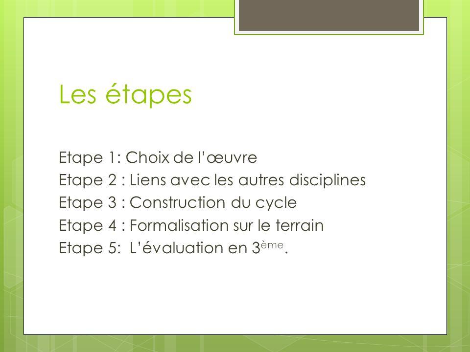Les étapes Etape 1: Choix de lœuvre Etape 2 : Liens avec les autres disciplines Etape 3 : Construction du cycle Etape 4 : Formalisation sur le terrain Etape 5: Lévaluation en 3 ème.