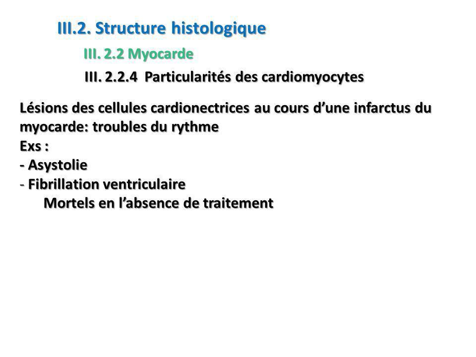 Lésions des cellules cardionectrices au cours dune infarctus du myocarde: troubles du rythme Exs : - Asystolie - Fibrillation ventriculaire Mortels en labsence de traitement III.2.