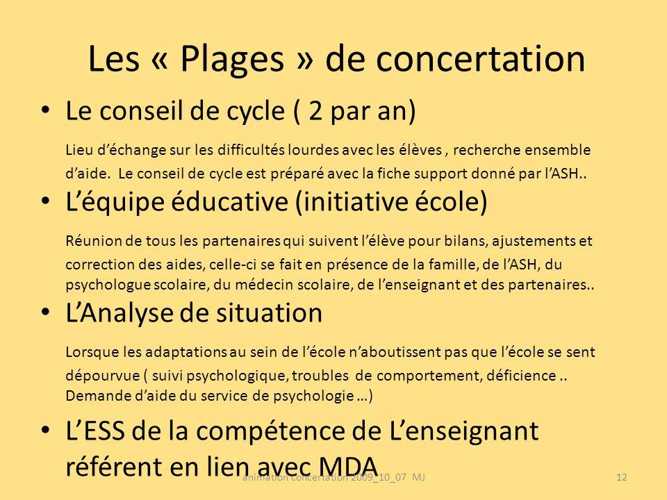 Les « Plages » de concertation Le conseil de cycle ( 2 par an) Lieu déchange sur les difficultés lourdes avec les élèves, recherche ensemble daide. Le