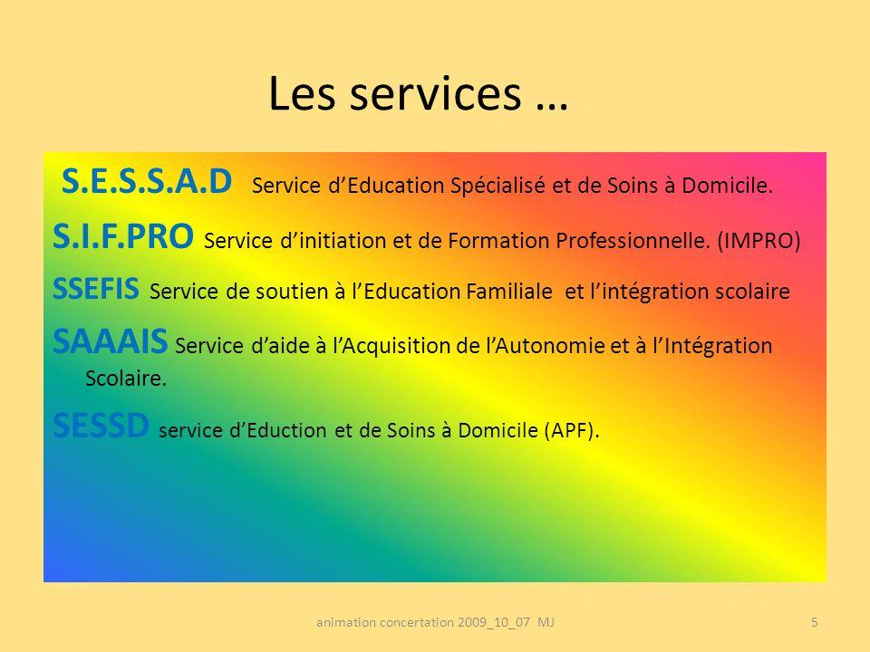 Les services … S.E.S.S.A.D Service dEducation Spécialisé et de Soins à Domicile. S.I.F.PRO Service dinitiation et de Formation Professionnelle. (IMPRO