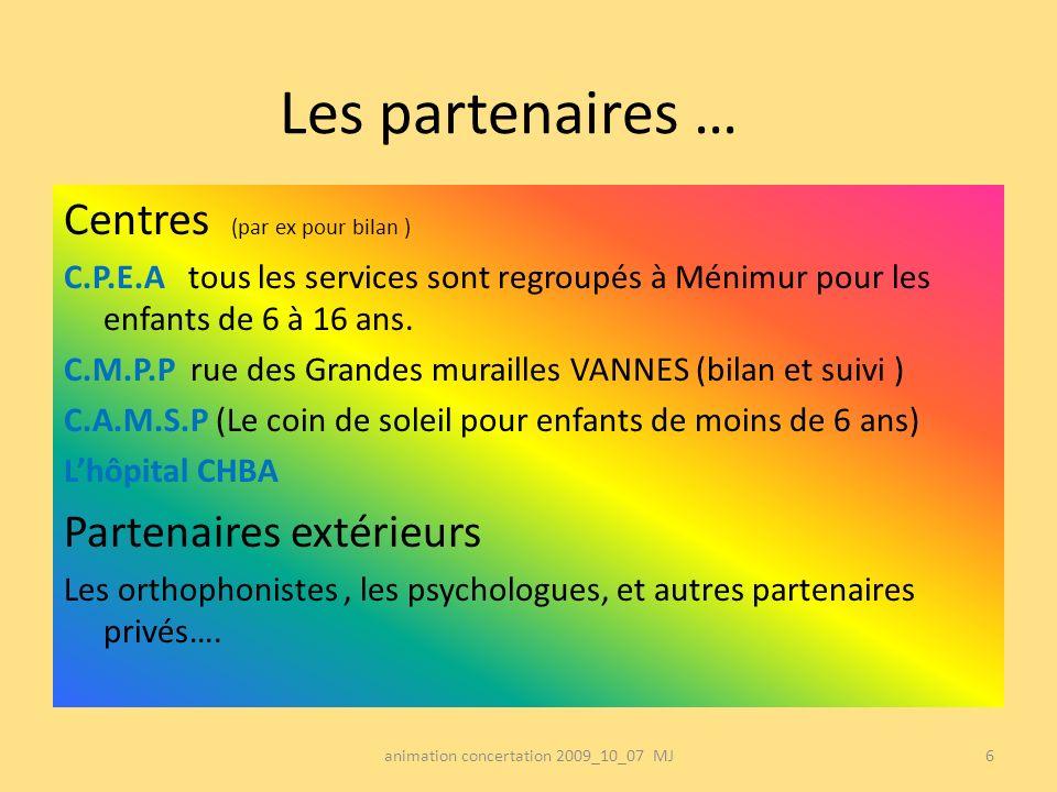 Les partenaires … Centres (par ex pour bilan ) C.P.E.A tous les services sont regroupés à Ménimur pour les enfants de 6 à 16 ans. C.M.P.P rue des Gran