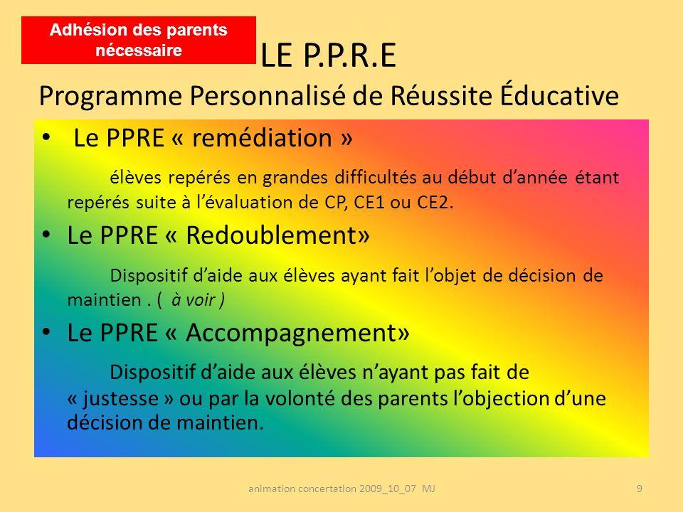 LE P.P.R.E Programme Personnalisé de Réussite Éducative Le PPRE « remédiation » élèves repérés en grandes difficultés au début dannée étant repérés su