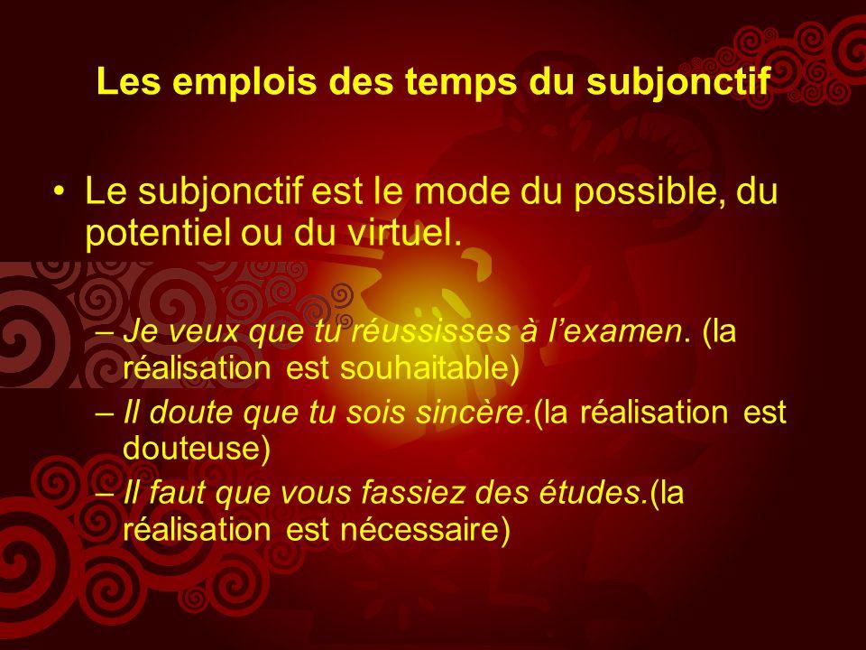 Les emplois des temps du subjonctif Le subjonctif est le mode du possible, du potentiel ou du virtuel.