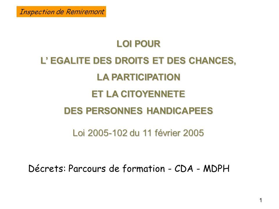 1 LOI POUR L EGALITE DES DROITS ET DES CHANCES, LA PARTICIPATION ET LA CITOYENNETE DES PERSONNES HANDICAPEES Loi 2005-102 du 11 février 2005 Décrets: