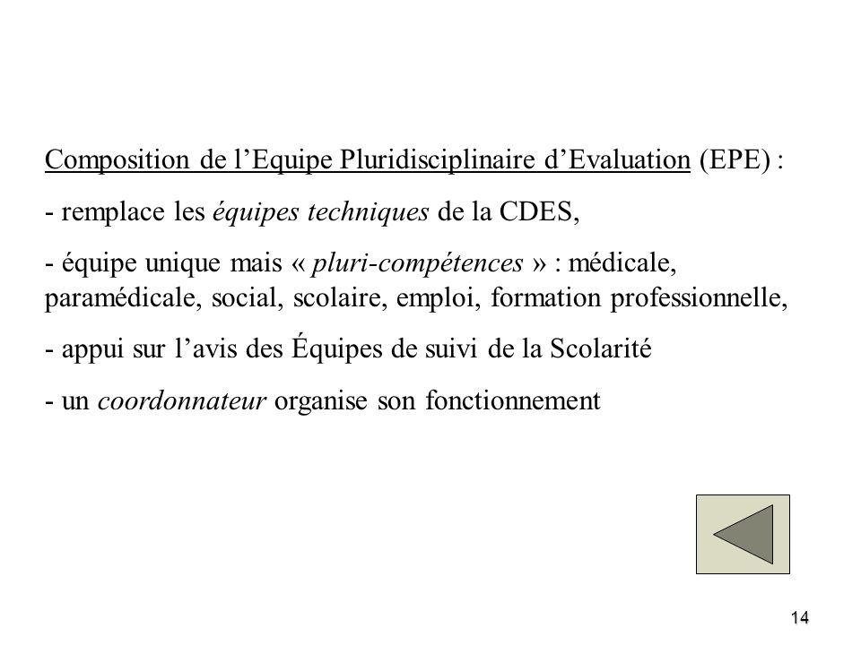 14 Composition de lEquipe Pluridisciplinaire dEvaluation (EPE) : - remplace les équipes techniques de la CDES, - équipe unique mais « pluri-compétence