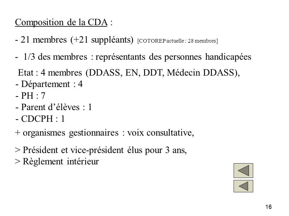 16 Etat : 4 membres (DDASS, EN, DDT, Médecin DDASS), - Département : 4 - PH : 7 - Parent délèves : 1 - CDCPH : 1 Composition de la CDA : - 21 membres