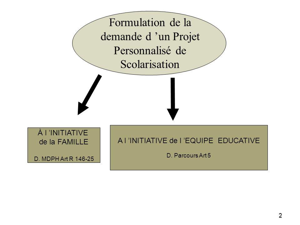 3 Léquipe éducative dune école ou dun établissement scolaire (réunie par directeur ou chef d établissement, avec ou sans référent) souhaite que soit élaboré un Projet Personnalisé de Scolarisation (PPS) pour un élève (D.