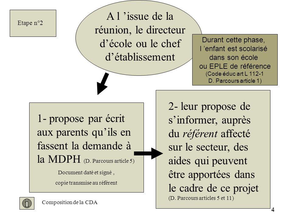 4 A l issue de la réunion, le directeur décole ou le chef détablissement 1- propose par écrit aux parents quils en fassent la demande à la MDPH (D. Pa