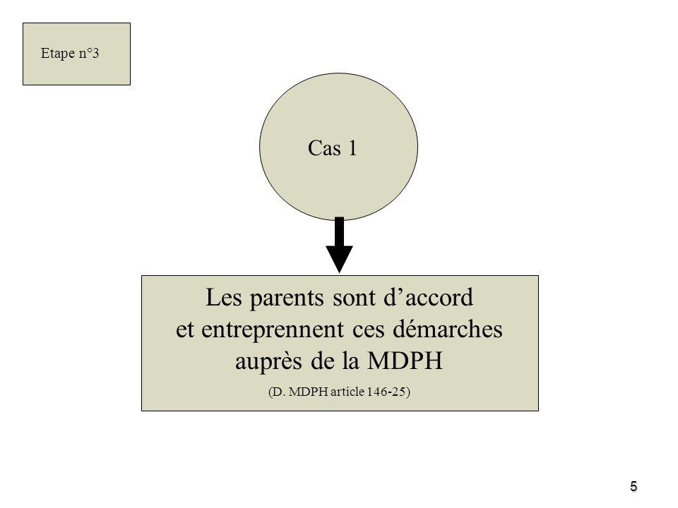 5 Cas 1 Les parents sont daccord et entreprennent ces démarches auprès de la MDPH (D. MDPH article 146-25) Etape n°3